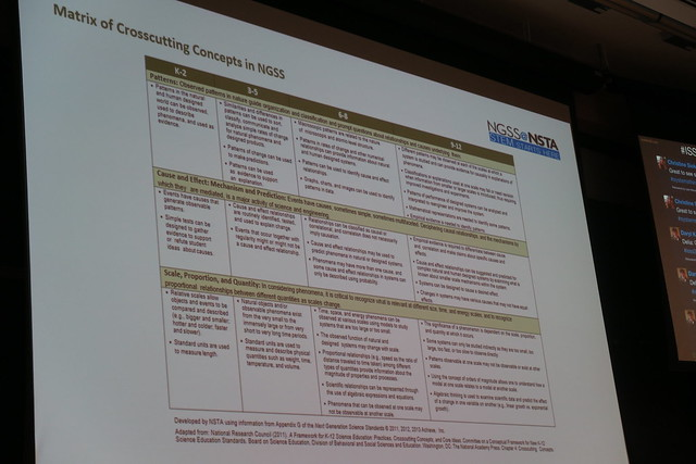 Peter Tuddenham, Matrix Of Cross Cutting Concepts In NGSS