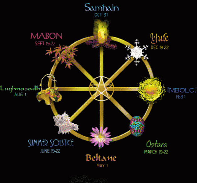 Wiccan Holidays - Wheel of the Year