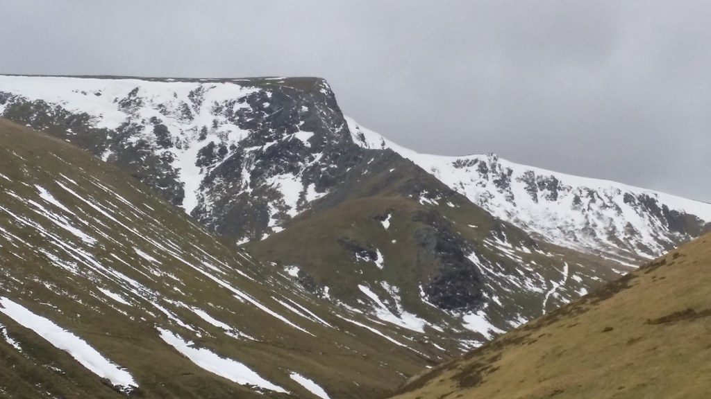 Sharp Edge #sh