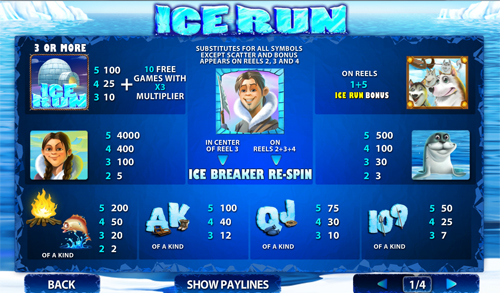 free Ice Run slot payout