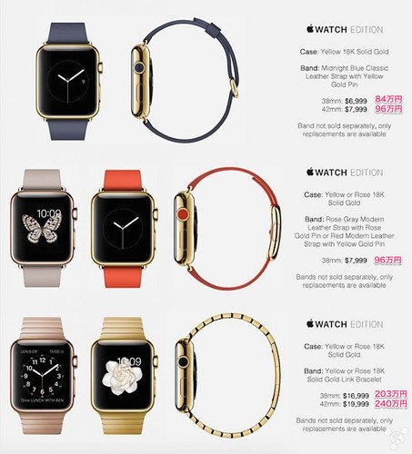 price_applewatch_edition