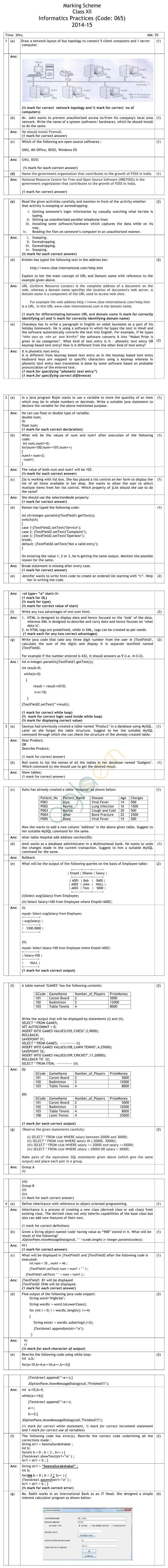 CBSE Class XII Marking Scheme 2015 Informatics Practices