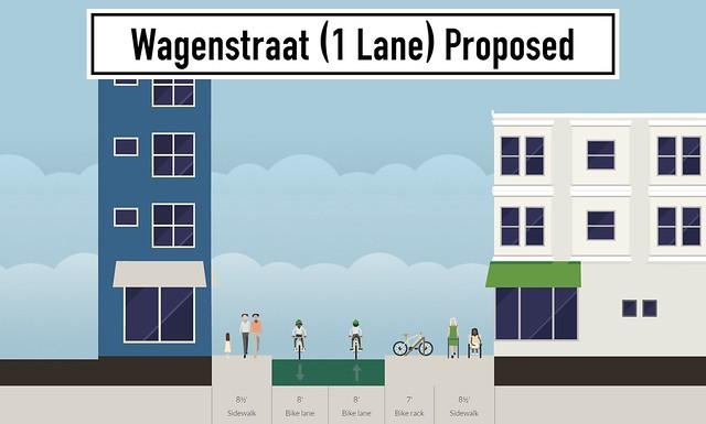 wagenstraat-1-lane-proposed