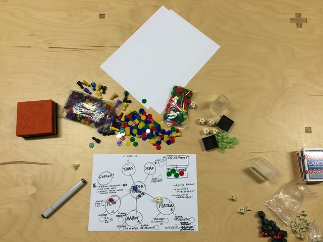 Prototyping Home Rule