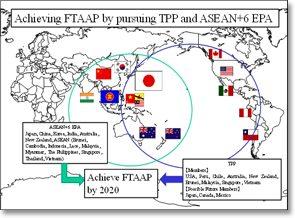 FTAAP_TPP