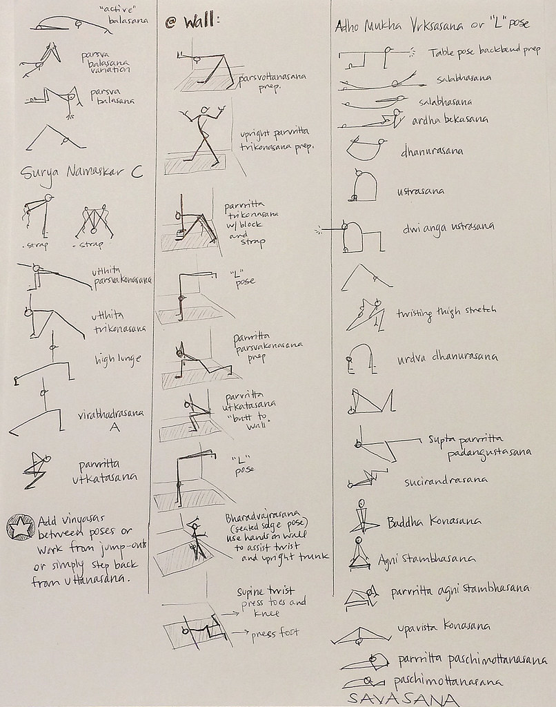 yoga sequence drawing