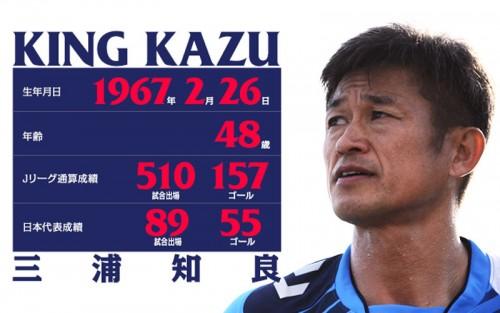 kazu-hbdsss-500x313[1]