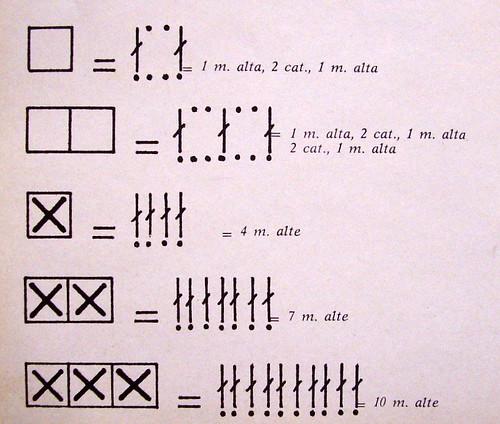 10. schema filet 1