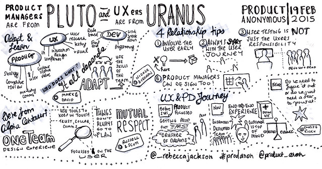 Product Managers are from Pluto, UXers are from Uranus