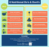 8 Nutritional Do's and Don'ts