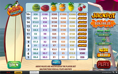 free Funky Fruits slot mini symbol