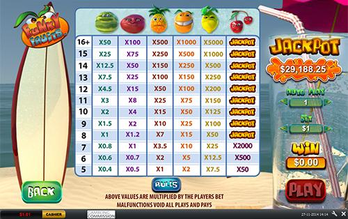 free Funky Fruits slot mini symbol