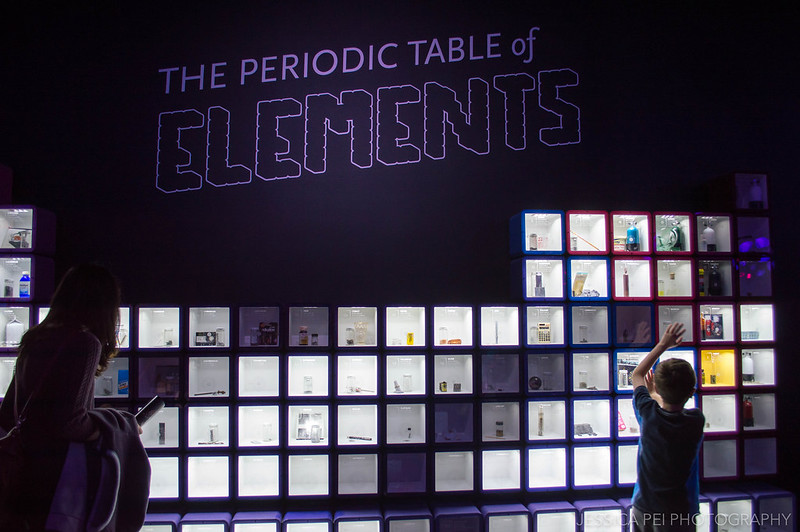 Periodic Table of Elements Houston Museum of Natural Science