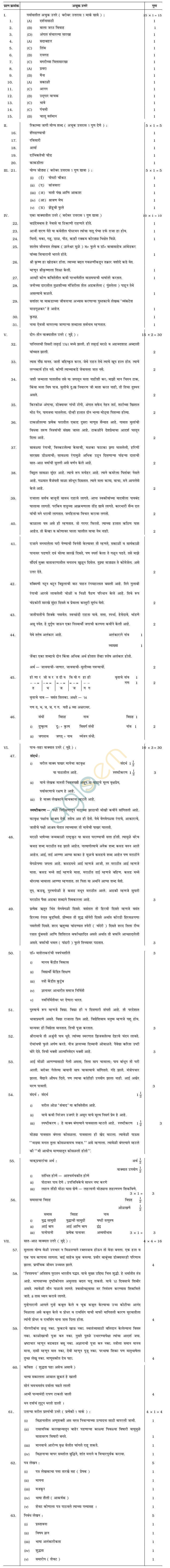 Karnataka SSLC Solved Question Paper June 2014 - Marathi