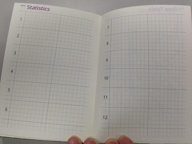 月資料統計頁@[文具/開箱] 集日美工 2015 手帳
