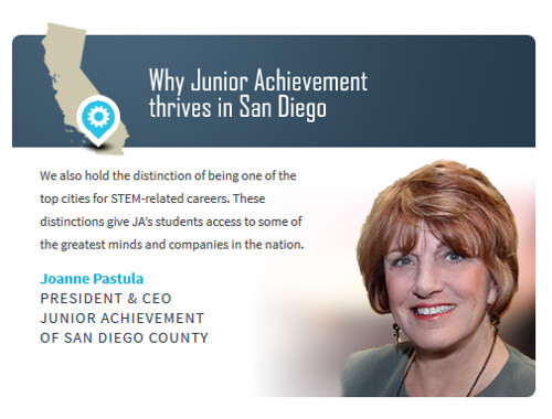 Why Junior Achievement thrives in San Diego