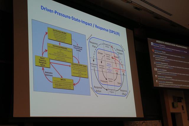 John Kineman, Driver Pressure State Impact Response