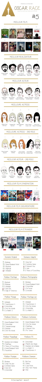 Dé'Z'Oscars 2015 #5