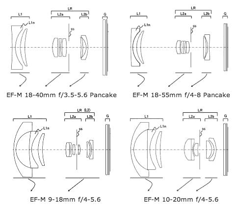 Запатентованные схемы сверхширокоугольных и штатных объективов Canon EF-M
