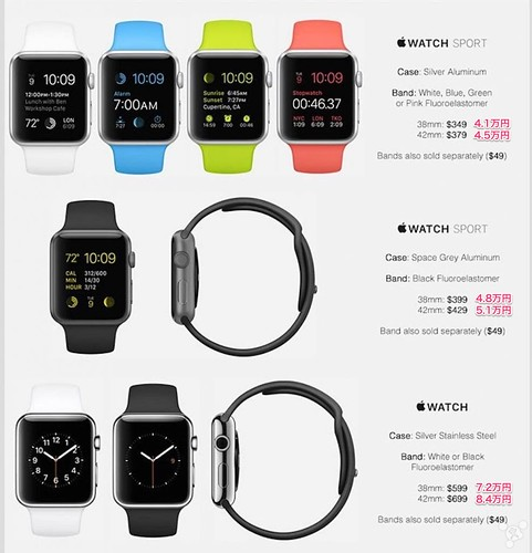 price_applewatch_sports