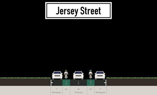 jersey-street