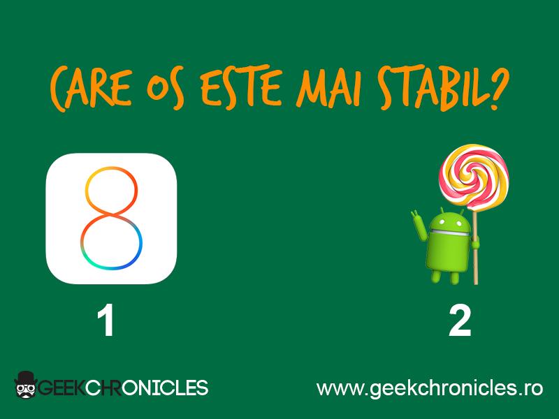 Care OS este mai stabil pentru tine: iOS 8 sau Android L? 144