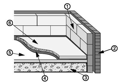 Những tính năng vượt trội của sàn bê tông trong thi công sàn