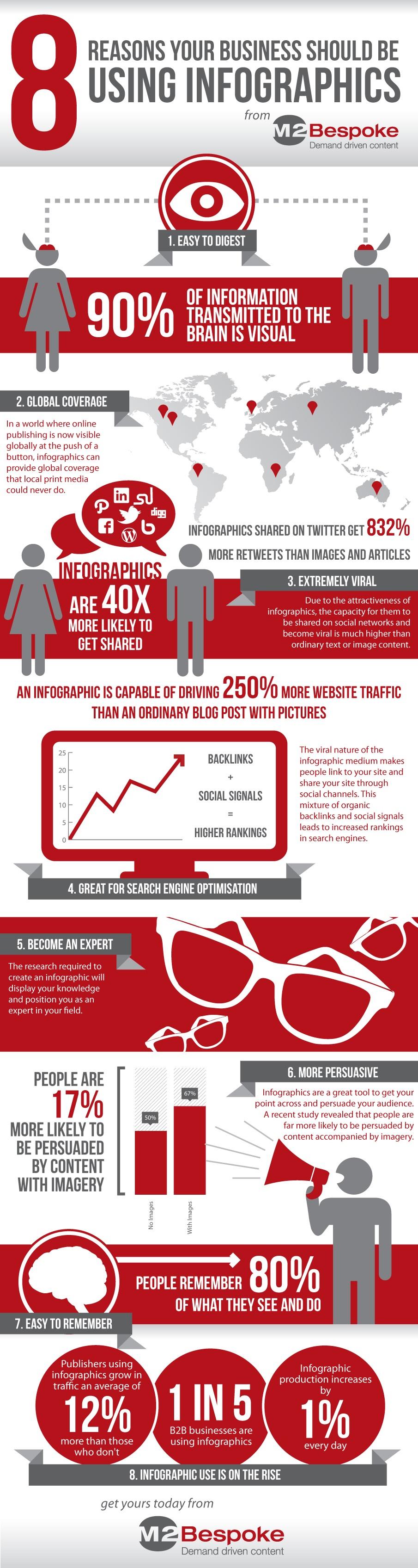 8 Lý Do Bạn Nên Sử Dụng Infographic (English)