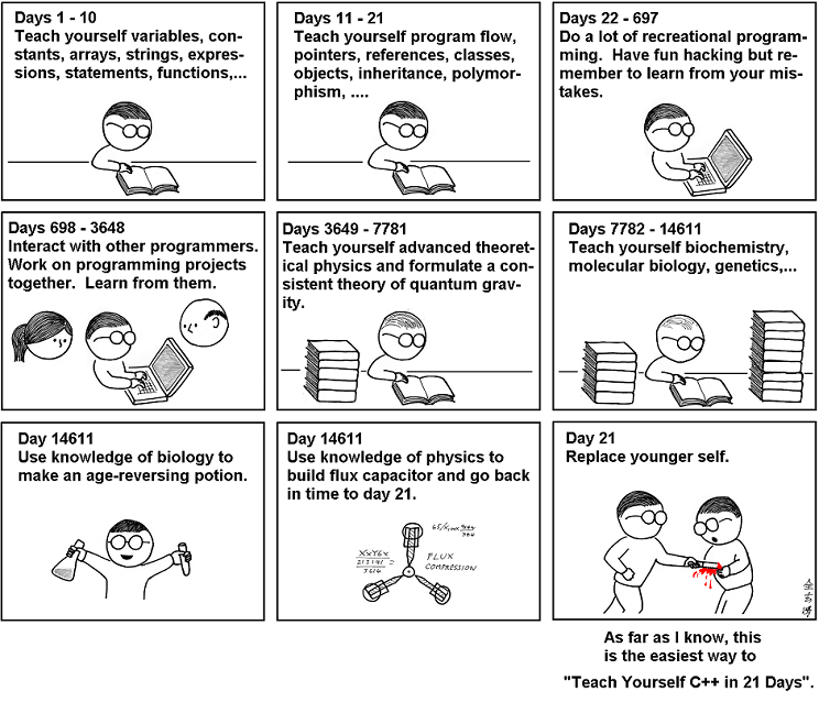 Abstruse Goose | How to Teach Yourself Programming