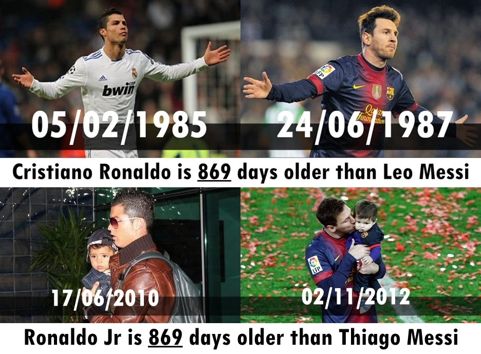 Ronaldo messi age difference dating