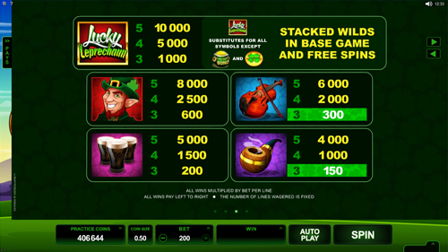 free Lucky Leprechaun slot payout