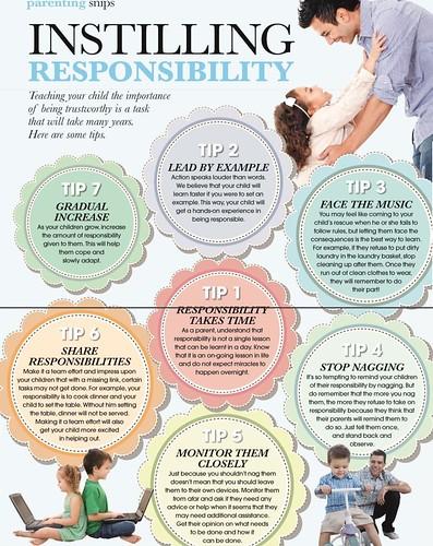 Instilling Responsibility