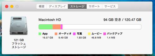 Windowsパーティション削除
