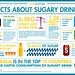 livelighter_sugarydrinksinfographic_rgb-page-001 by Tanya Jenkins
