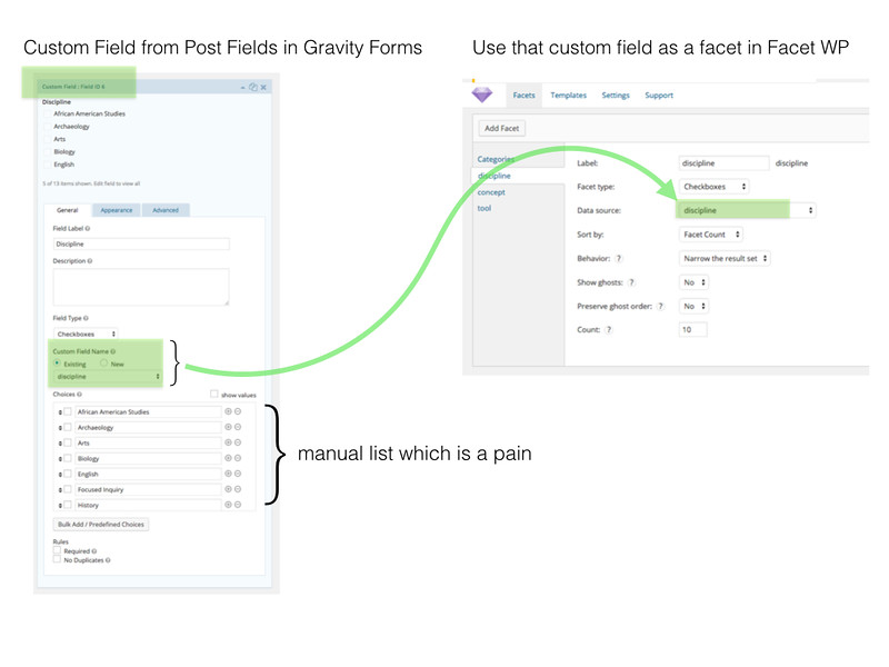 Gravity Forms & Facet WP Custom Fields