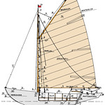 Classic cat rigging, with boom and gaff Pivot point of the sail right above the pivot point of the hull Standing rigging limited; only a mainsheet required  (Classical beige) 15m2 mainsail Bordered by lazy jacks Crane line (peak halyard) Single reef (not shown in drawing)  = Not to scale, not based on the actual Zijlsloep =