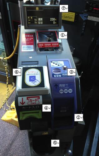 京都市営バス 運賃箱