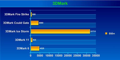 Đánh giá chi tiết AusPro BU201LA - Laptop doanh nhân đa nhu cầu sử dụng - 61656