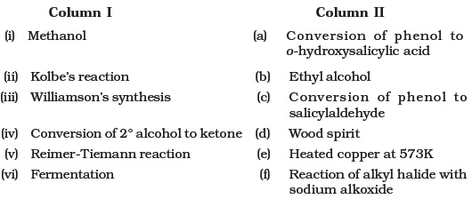 Class 12 Important Questions for Chemistry – Alcohols, Phenols and