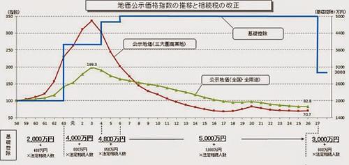 finance_201412_tokusyu