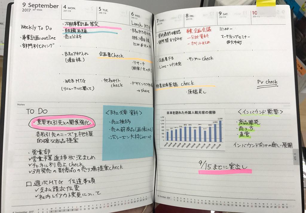 edit週間ノート