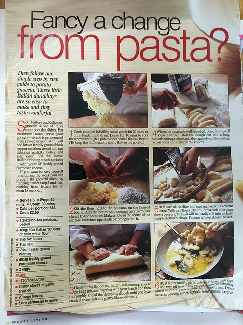 Recipe Clippings