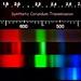 Synthetic Corundum Transmission Spectrum