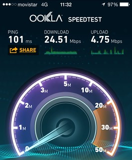 Movistar 3G Speed Test