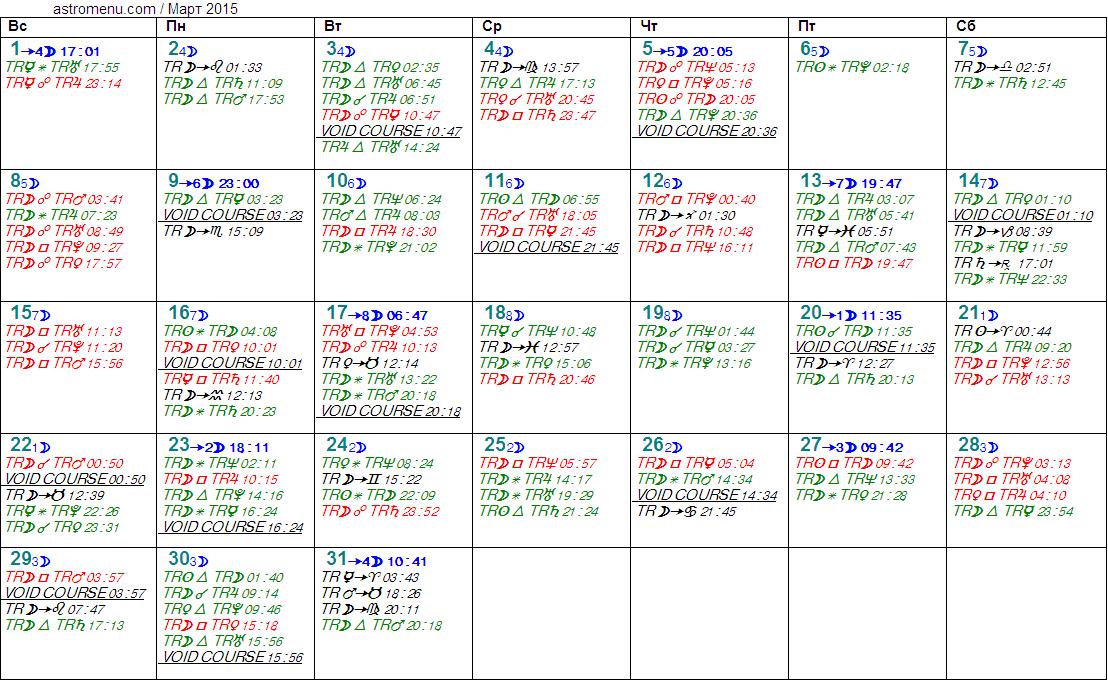 Астрологический календарь на МАРТ 2015. Аспекты планет, ингрессии в знаки, фазы Луны и Луна без курса