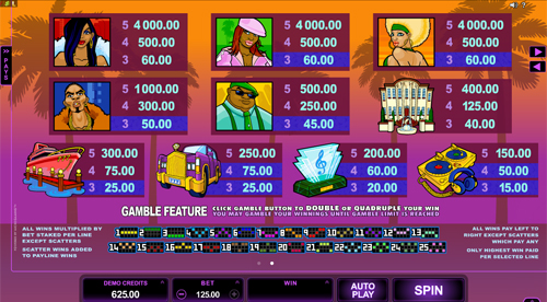 free Loaded HD slot payout