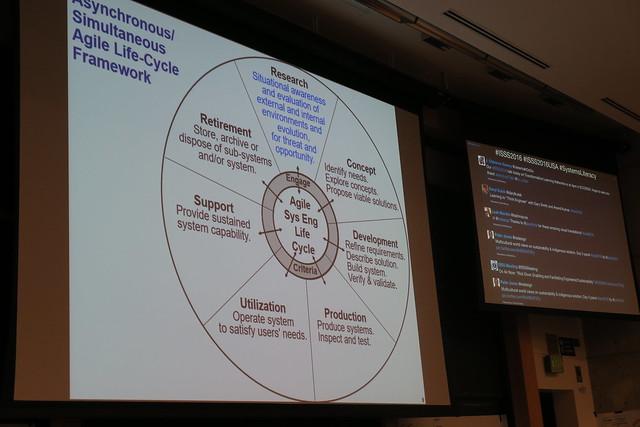 Rick Dove, Asynchronous Simultaneous Agile Life Cycle Framework