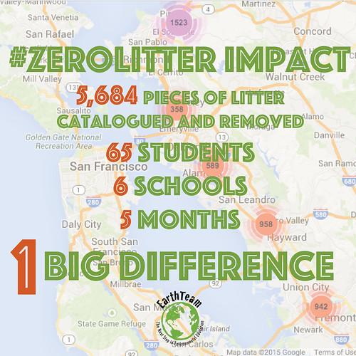 Zero Litter Impact 1.29.15