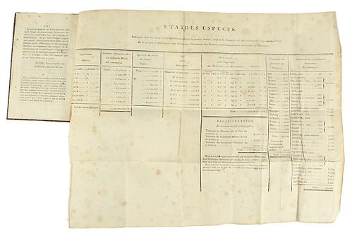 Augustin Dupré pamphlet foldout