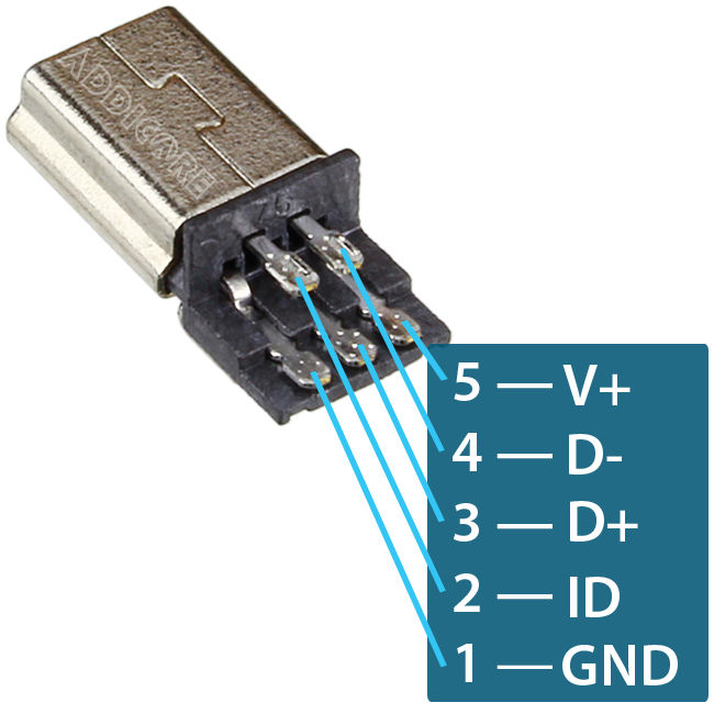 mini usb cable wiring diagram addicore diy connector usb mini-b plug